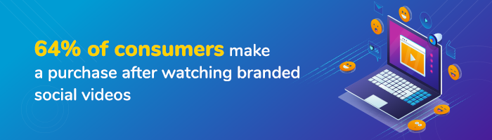 64 percent of consumers make a purchase after watching branded social videos