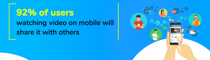 92 percent of the users share videos if they are on mobile